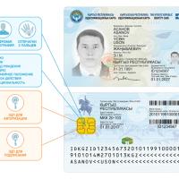 Госпредприятием изготовлено 3,9 миллионов паспортов для граждан Кыргызской Республики за 6 лет