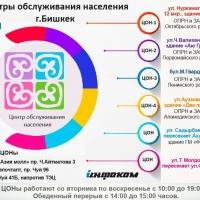 Обновленный список адресов ЦОН города Бишкек