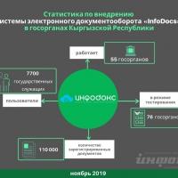 «Инфоком» мамлекеттик ишканасы тарабынан «InfoDocs» электрондук документ жүгүртүү тутуму иштелип чыгарылып жана колдонууга киргизилген, ал ушул тапта Кыргыз Республикасынын 55 мамлекеттик органында иштеп жатат