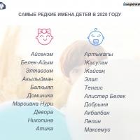 Самые необычные имена, которые кыргызстанцы дают своим детям